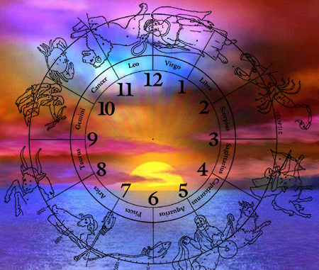 The Astrology of Divorce and Break Ups ·